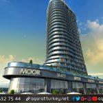 استثمارات تركيا