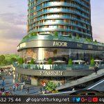 خدمات عقارية واستثمارية في تركيا