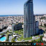 الاستشارات العقارية في تركيا