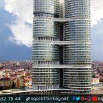 ابحث عن عقار في تركيا