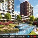عقارات في اسطنبول, مشاريع عقارية في اسطنبول