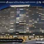 investment in turkeyinvestment in turkey